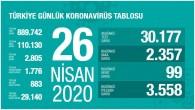 Sağlık Bakanı Fahrettin Koca Türkiye'deki Covid19'un Son Verilerini Açıkladı