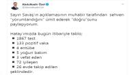 Hatay'daki Covid19 Verileri