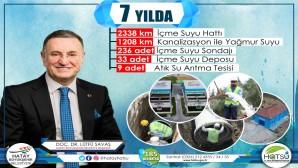 HAT SU:  7 yılda 3546 kilometre yeni alt yapı!